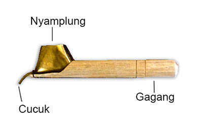 bagian-canting