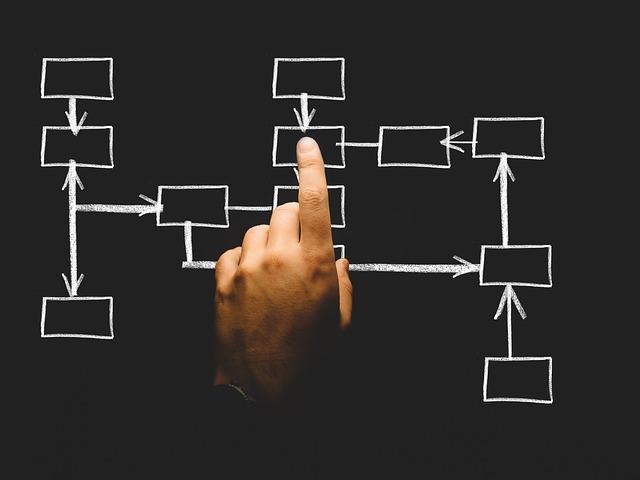 cara mendirikan PT - struktur prngurus PT