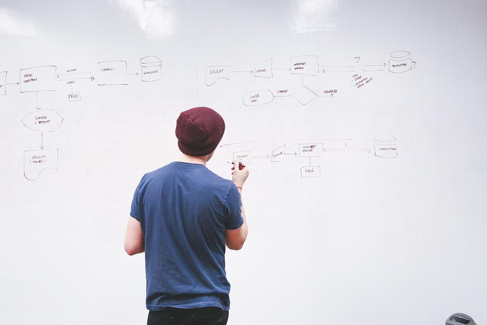 Membuat-perencanaan-yang-baik-menjadi-fungsi-manajemen