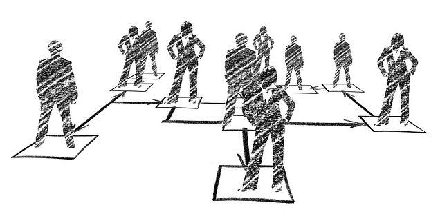 Prinsip manajmenen pertama - pembagian kerja