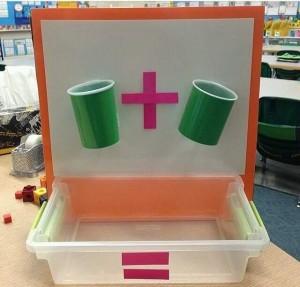 bermain matematika dengan gelas