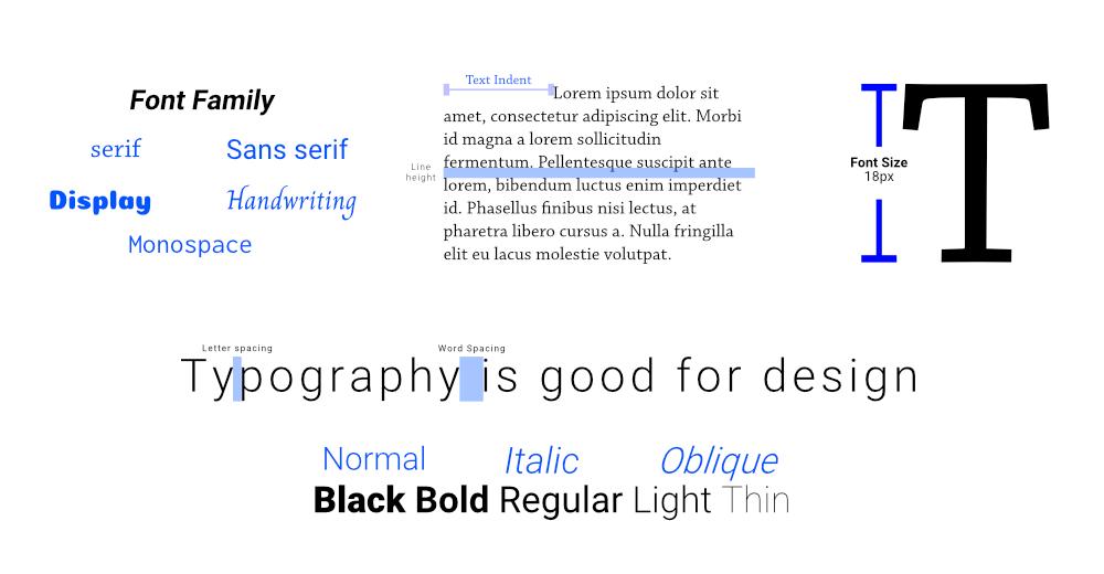 jenis font kartu nama