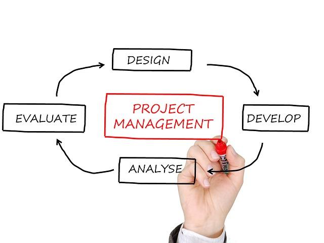 Menyusun sistem manajemen usaha cetak sablon