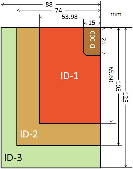 membuat id card dengan ukuran standar ISO_IEC_7810