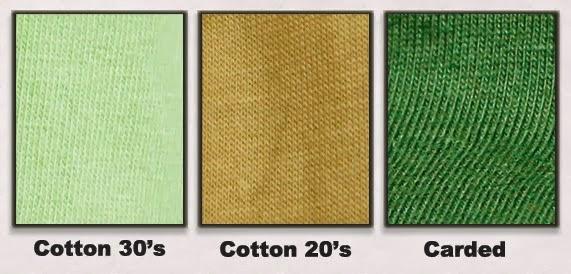 perbedaan jenis bahan kaos Cotton combed dan carded