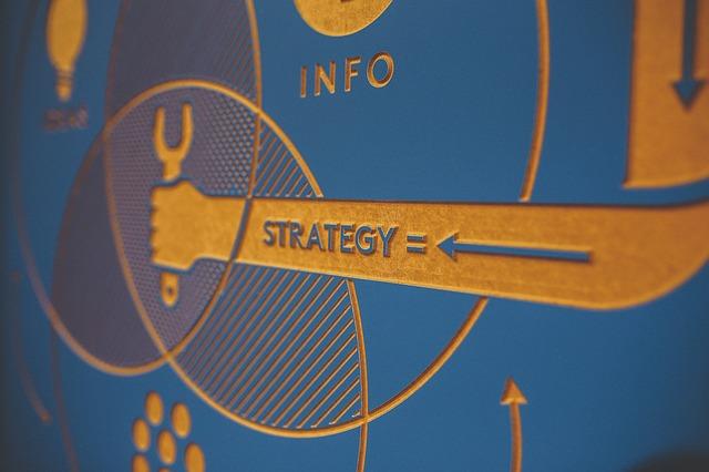 Rencana bisnis untuk mengkaji strategi