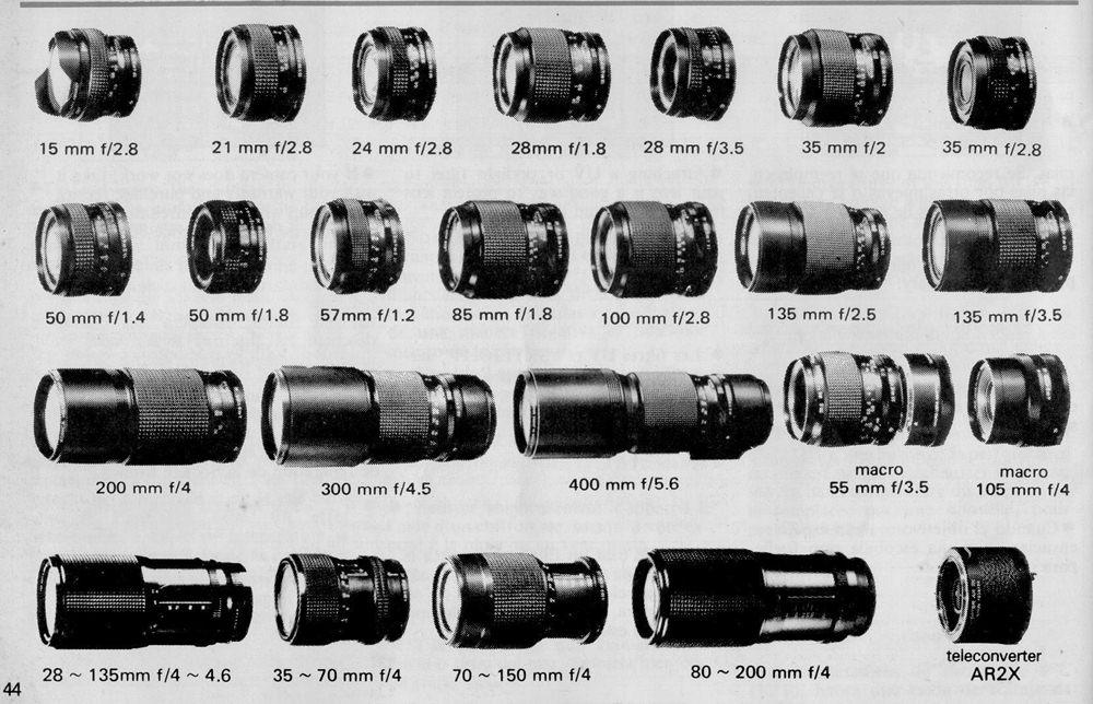 aneka-macam-lensa-kamera-dalam-peralatan-fotografi-pernikahan