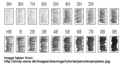 peralatan kantor - contoh jenis ketebalan pensil